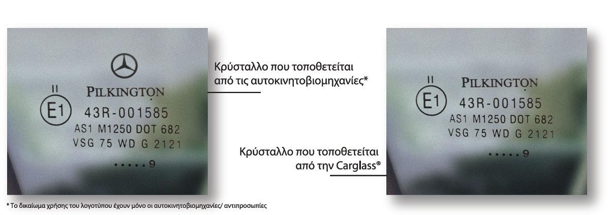 Παρμπριζ Καραγιάννης - Carglass Κοζάνης - Αντικατάσταση Παρμπριζ